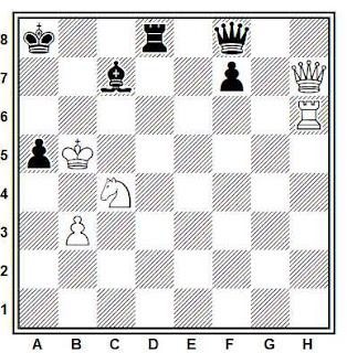 Estudio artístico de ajedrez compuesto por Leonid I. Kubbel (Listok Schachmatnovo Kruzka Petrogubkommuny 1921)