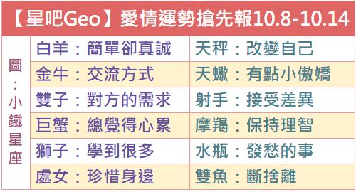【星吧Geo】愛情運勢搶先報2018.10.8-10.14