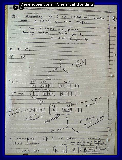 Chemical-Bonding Notes cbse20