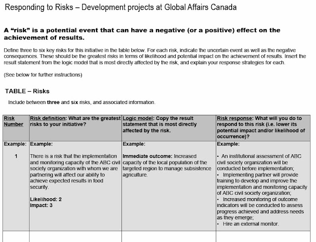 A table for risks, reference to the result in the logic model, and risk response