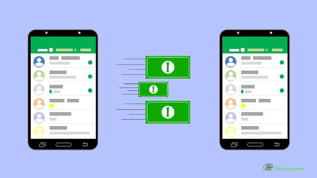 Cara Transfer Pulsa Telkomsel, XL, Indosat, Axis, Tri, Smartfren Terbaru