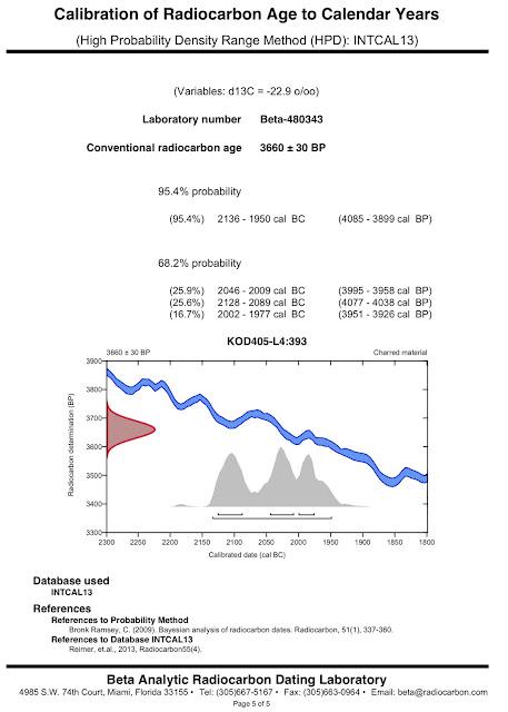 Beta analytic radiocarbon dating laboratory