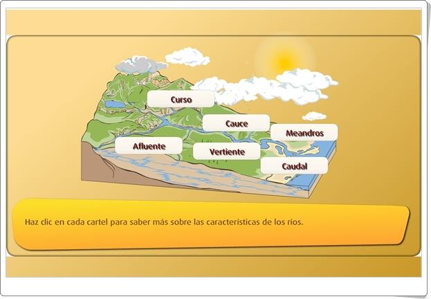 """""""Los ríos"""" (Juego de Ciencias Sociales de Primaria)"""