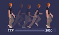 Evolución gráficos Another World
