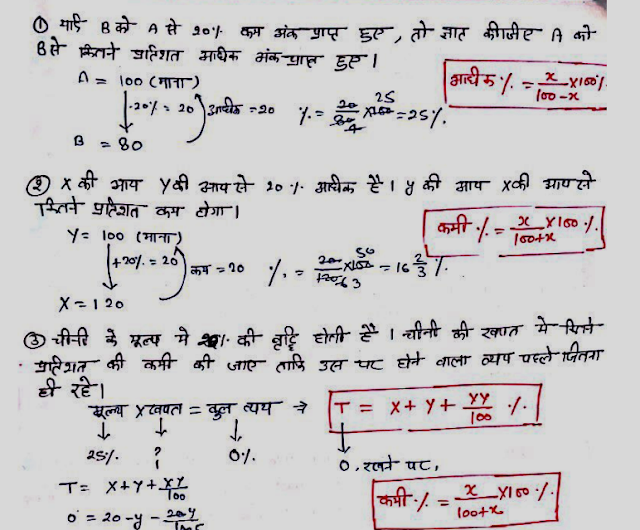 Maths Tricks Handwritten Notes in Hindi Download