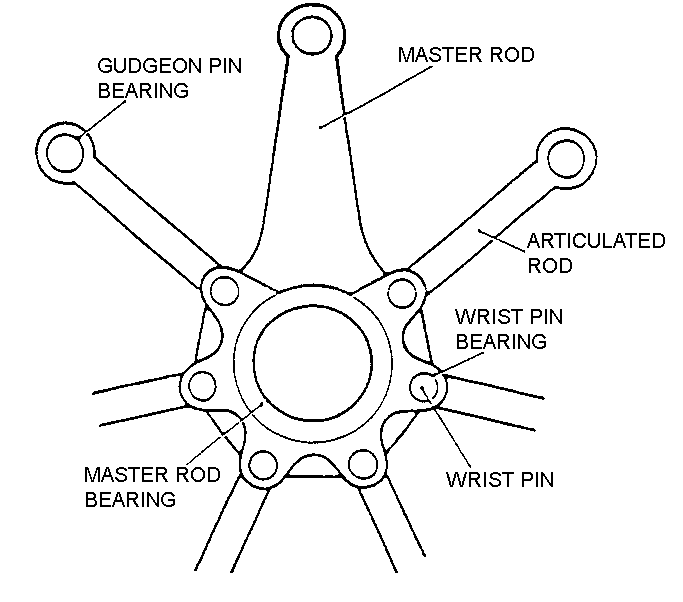 piston engine connecting rosds