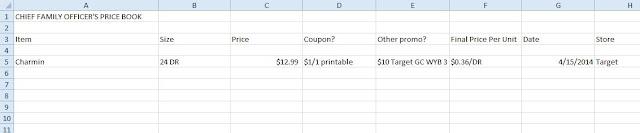 Price Book Example - chieffamilyofficer.com