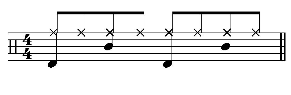8ビートの基本的なドラムパターンの一小節の楽譜