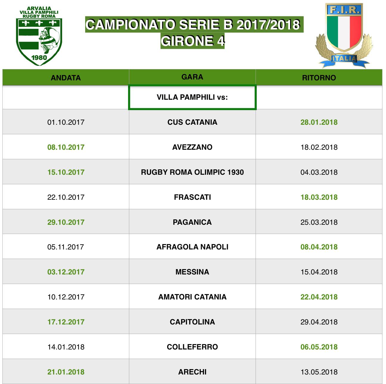 Rugby 6 Nazioni Calendario.Calendario Villa Pamphili Serie B 2017 2018