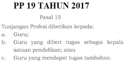 gambar pasal 15 pp 19 tahun 2017