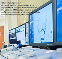 EMR (electronic medical record) system