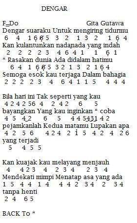 Not Angka Pianika Lagu Gita Gutawa Dengar
