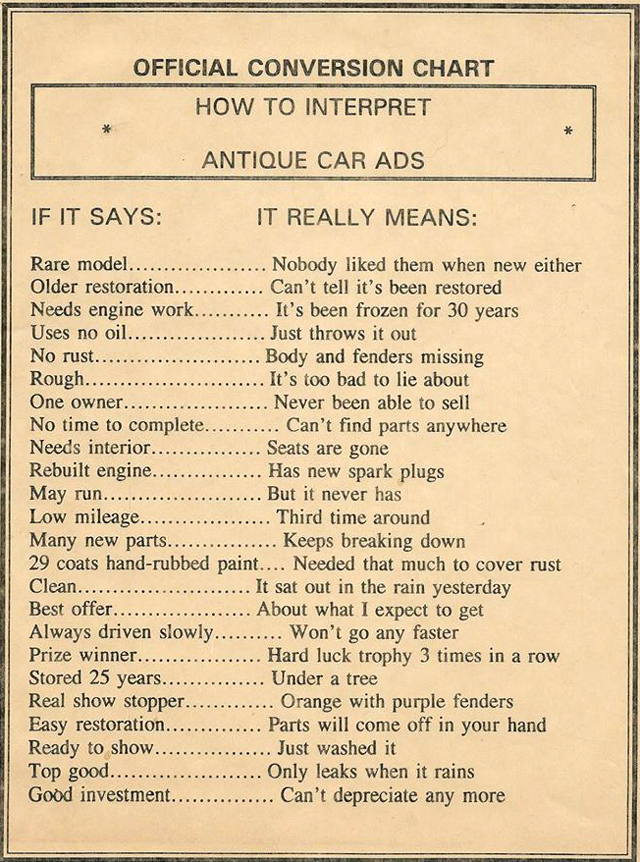 how to interpret antique car ads