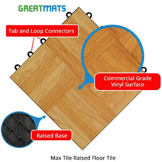 Greatmats Max Tile Raised floor tile wood look floor infographic