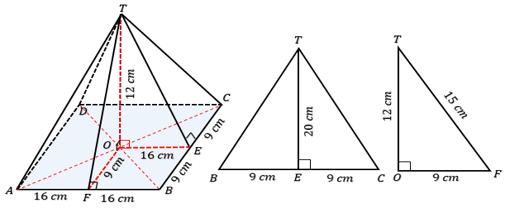 rumus-luas-permukaan-limas-alas-persegi-panjang