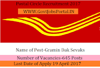 Postal Circle Recruitment 2017– 645 Gramin Dak Sevaks