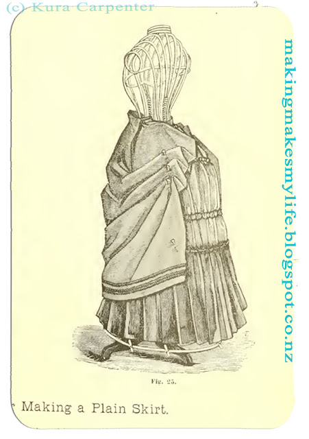 "Example of skirt draping from Victorian sewing book ""Hecklinger's Ladies' Garments"""