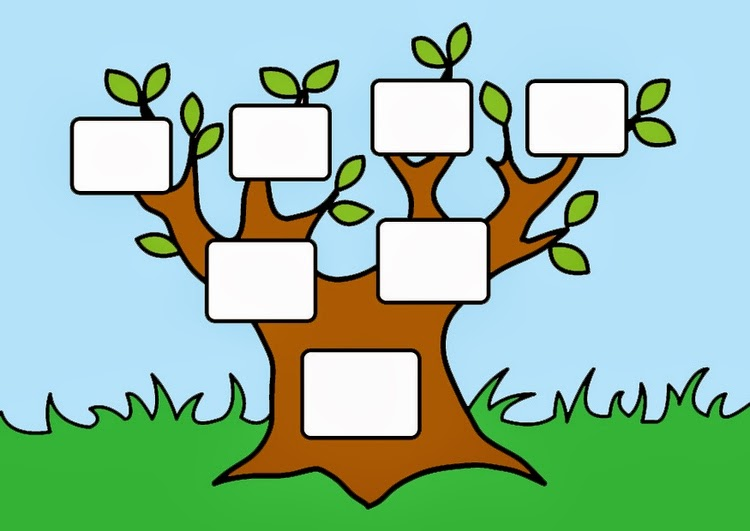 Continuidad Y Pertenencia Familiar Retrato Del árbol Genealógico