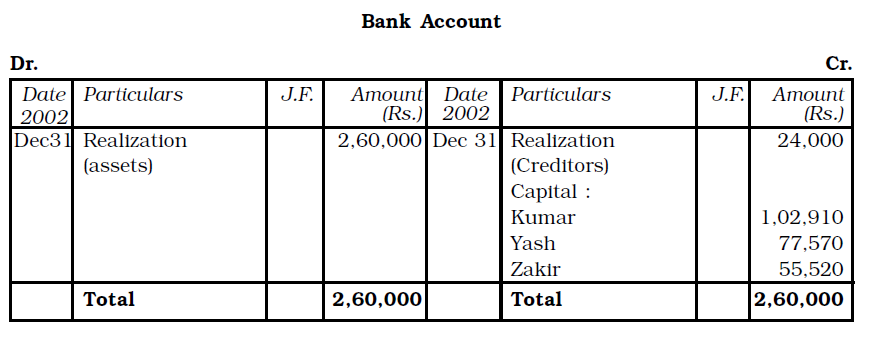 OMTEX CLASSES: Kumar, Yash and Zakir commenced business on