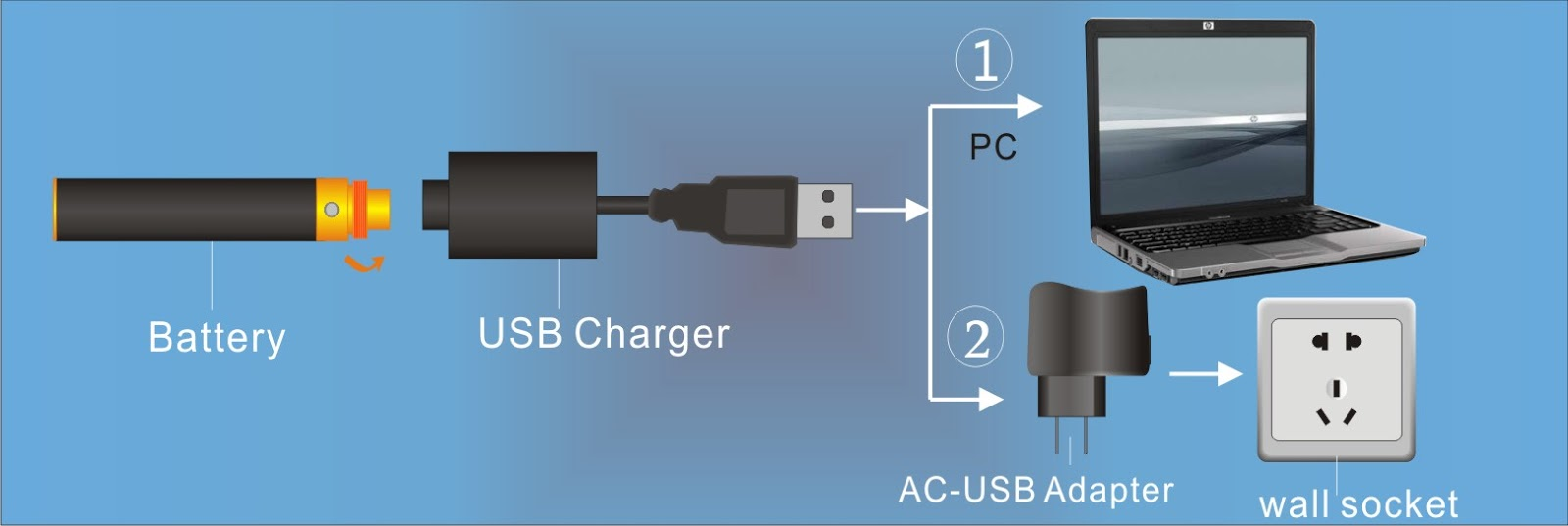 How To Clean a ECIG Charger / Fix Vape Pen Battery Charging