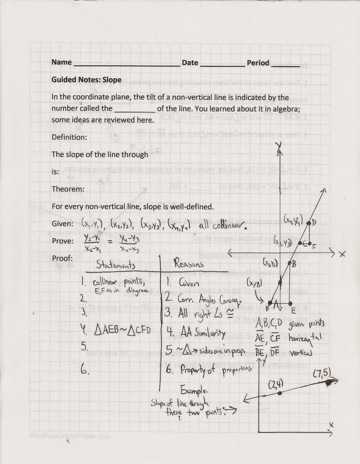 Slope and parallelism common core geometry homework answers
