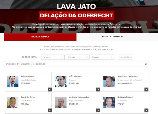 http://especiais.g1.globo.com/politica/2017/lava-jato/delacao-da-odebrecht/
