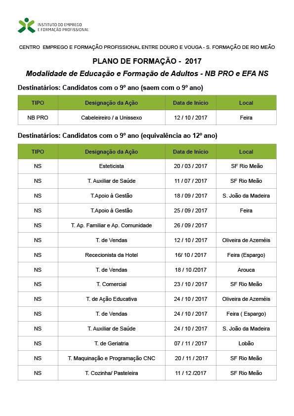 cursos efa 2017 - Feira, Arouca, OAZ, S. João da Madeira
