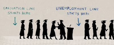 Unemployment solution by Digital World Computer