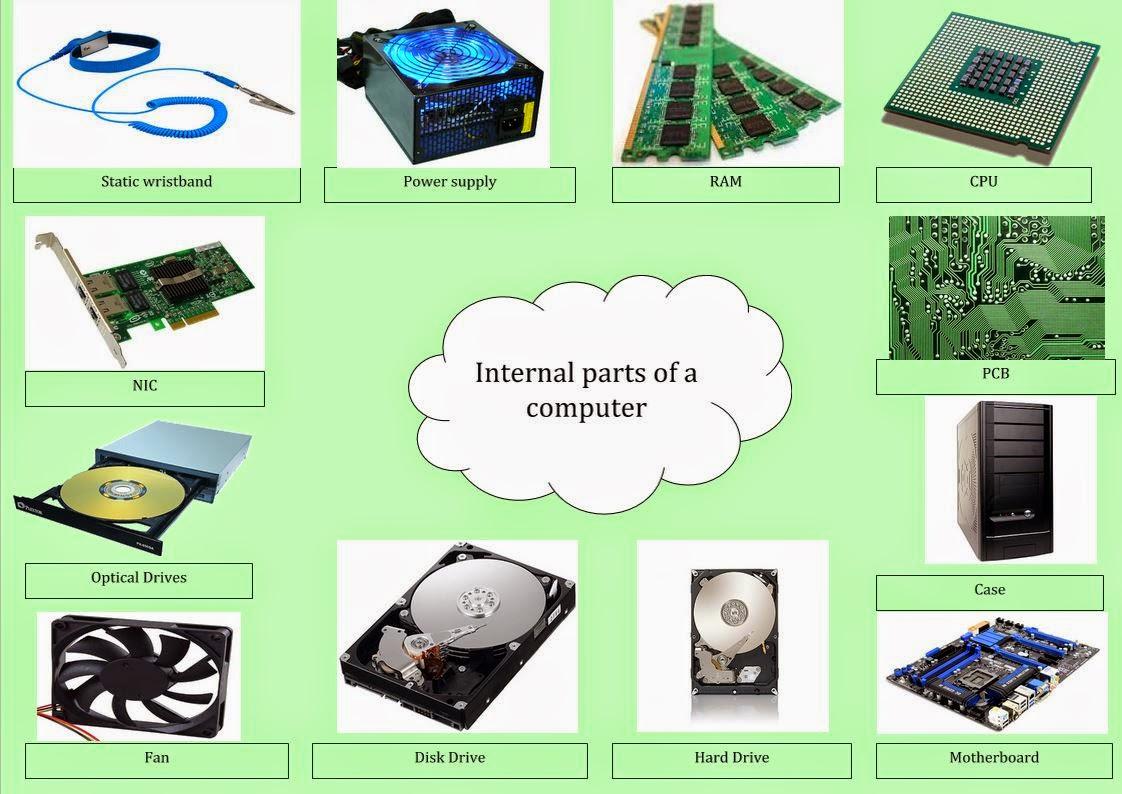 Danae's ICT blog: internal parts of a computer
