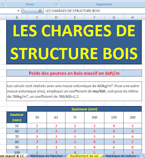 calcul charges plancher bois, calcul charges poutre bois, calcul des charges charpente bois, calcul charge admissible bois, calcul de charge bois, calcul charge bois charpente, calcul charge chevron bois, calcul charge dalle bois, calcul de charges plancher bois, calcul de charges poutre bois, calcul charge plancher en bois, calcul charge poutre en bois, calcul charge poutre i bois, calcul charge linteau bois, calcul charge madrier bois, calcul charge ossature bois, calcul charge maison ossature bois, calcul charge poteau bois, calcul charge panne bois, calcul charge poutrelle bois, calcul charge admissible plancher bois, calcul charge admissible poteau bois, calcul charge maxi plancher bois, calcul charge maxi poutre bois, calcul charge solive bois, calcul charge structure bois, calcul charge terrasse bois, calcul charge toiture bois,