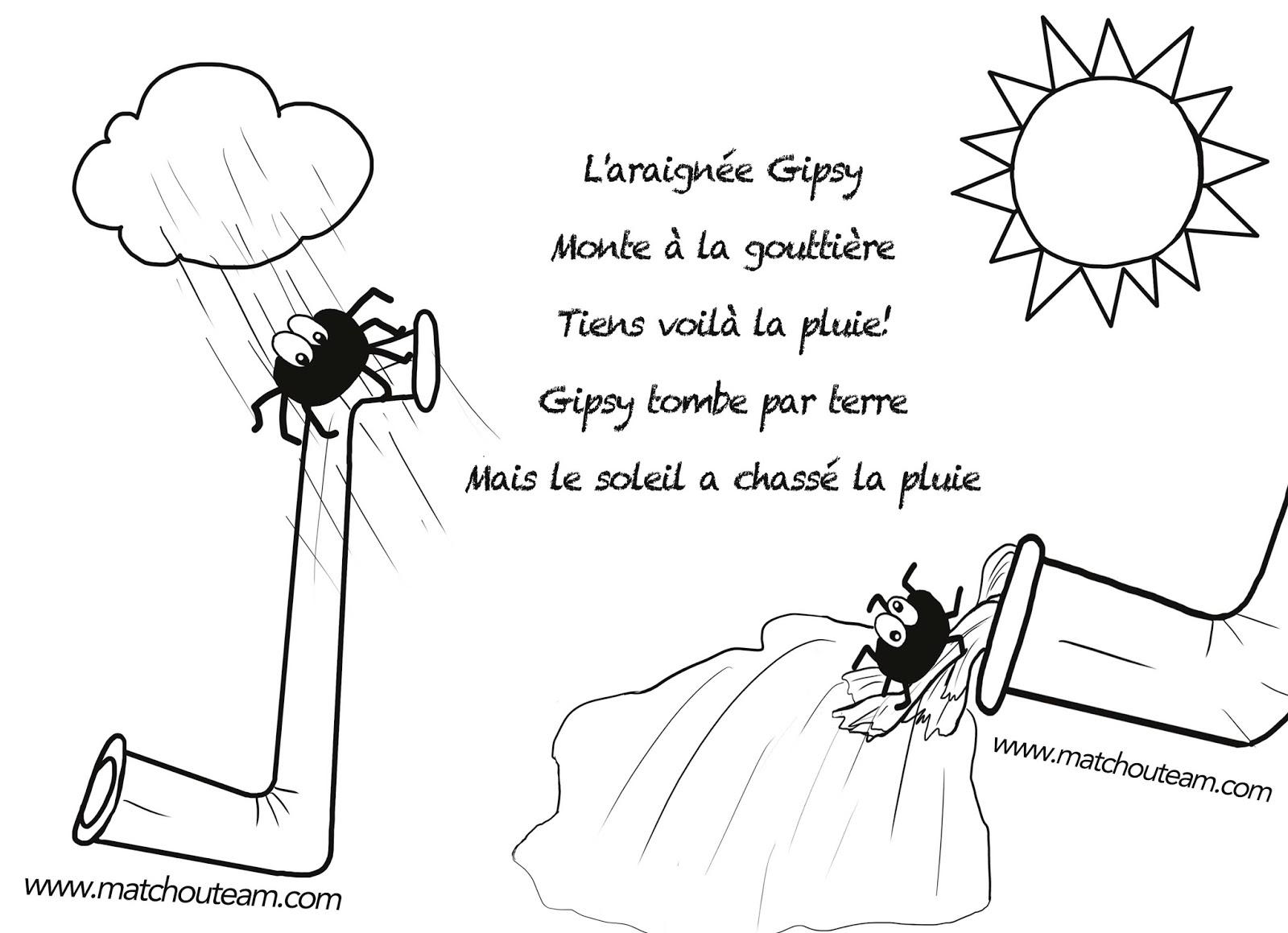 comptine illustrée de l'araignée Gypsy