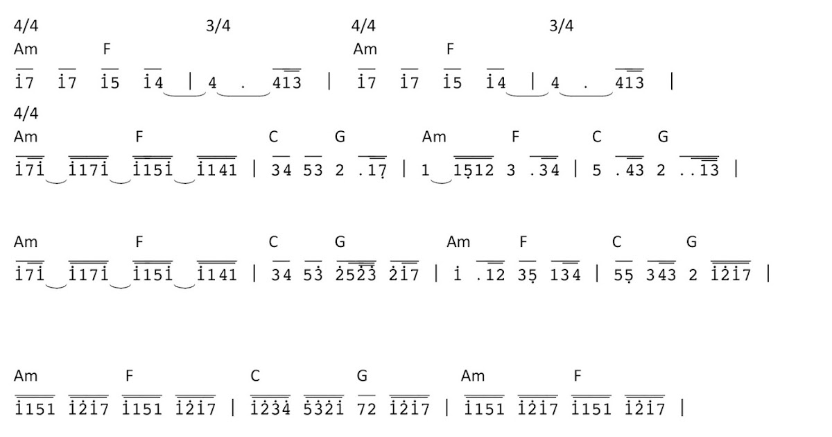 Play The Piano: River Flows in You - Yiruma [Numeric Notation]