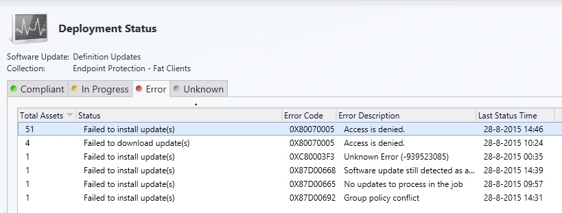 Henk's blog: Download failed for content under context