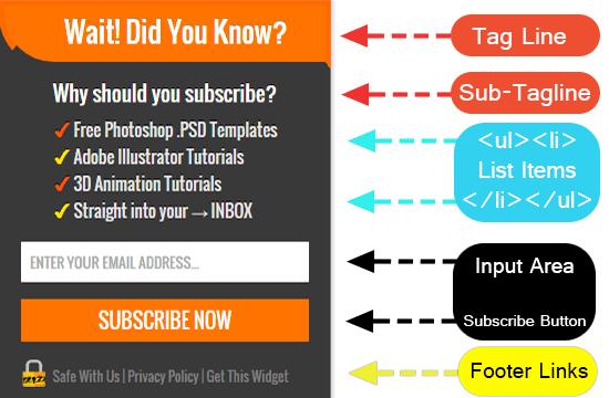 Things to Change inward Subscription Box