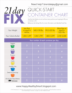 Transformative image within 21 day fix chart printable