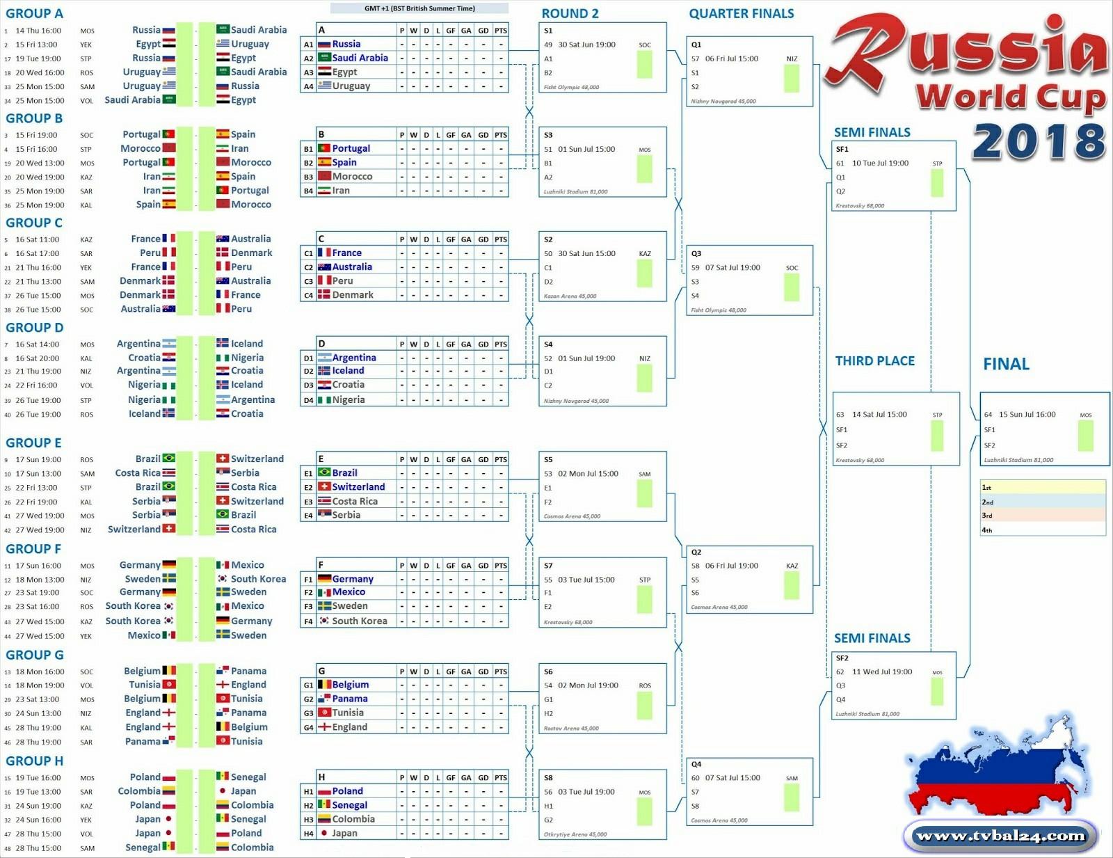 Jadwal Piala Dunia Malam Ini