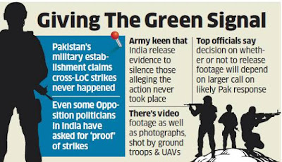 Indian Army gives green signal for the release of video footage of surgical strikes