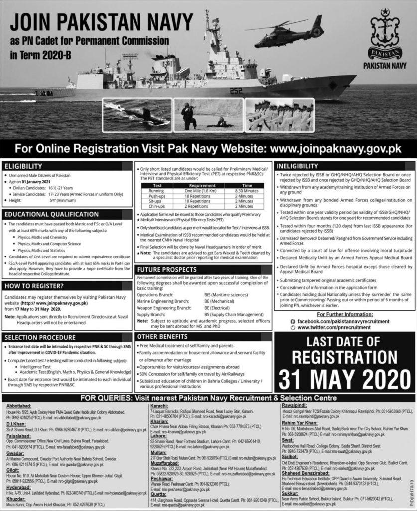 Pak Navy Jobs 2020 Official Advertisement Form