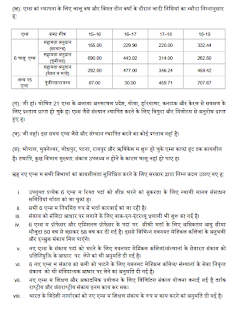 aiims-nstitutions-in-india-state-uts-wise-page2