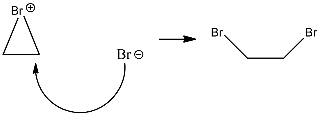 Chemistry: Bromine test, alkene bromination