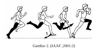 Teknik Lompat Jangkit Lari Awalan