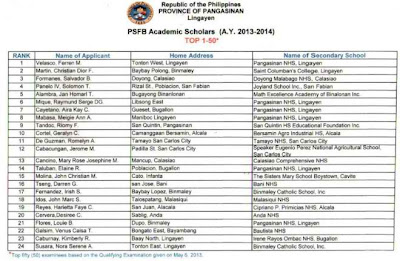 Wazzup Pangasinan: PSFB Academic Scholars (A Y  2013-2014)