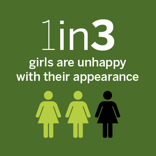 Stats show that 1 in 3 girls are unhappy with their appearance