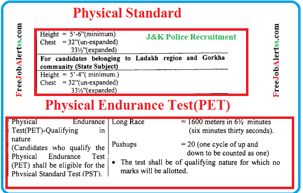 jk-police-recruitment-constable-vacancy