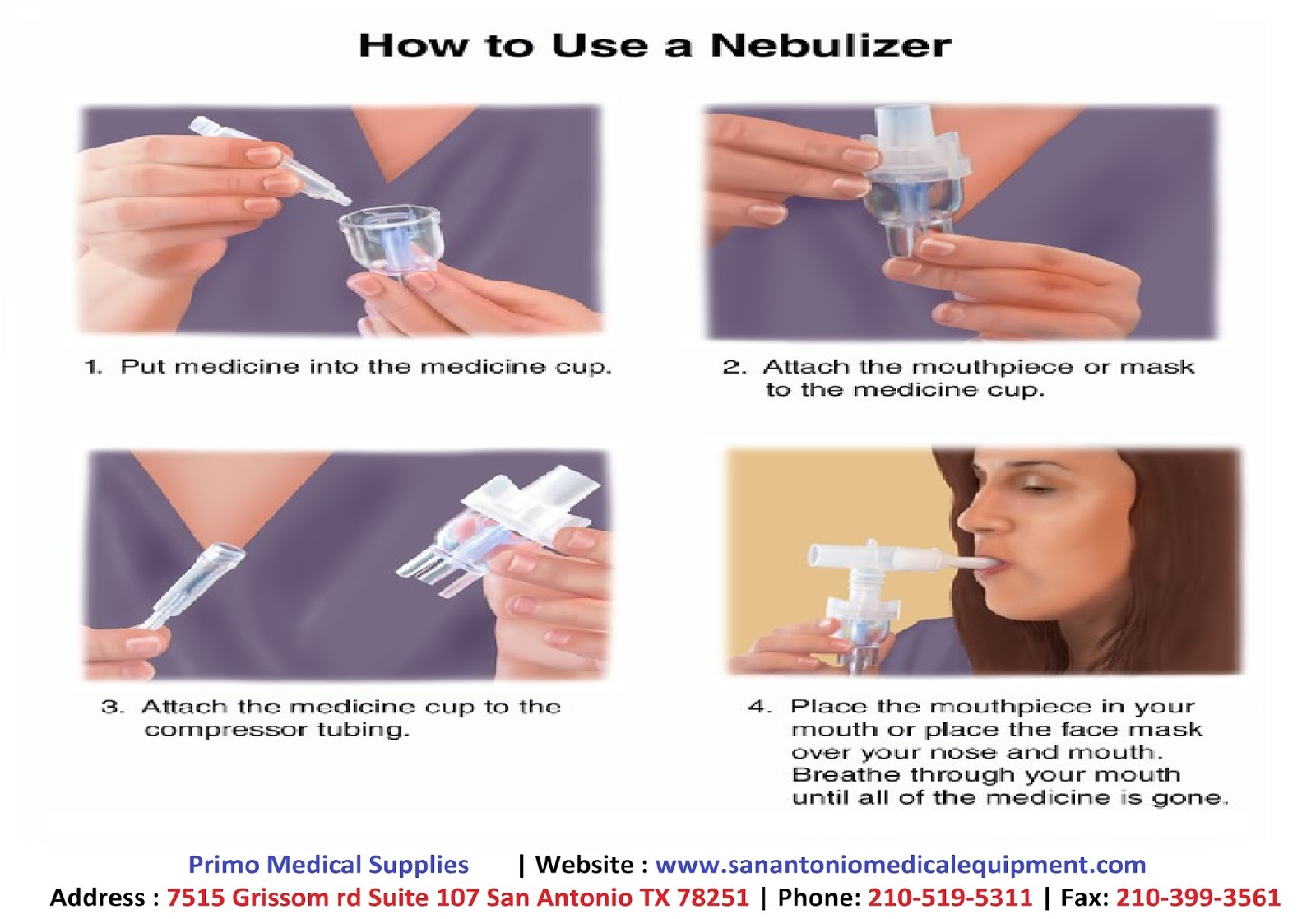 How to use a nebulizer 77