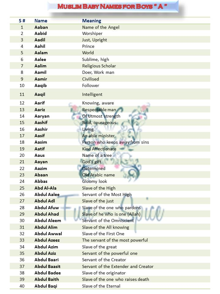 Islamic Muslim Boys Name And Meaning