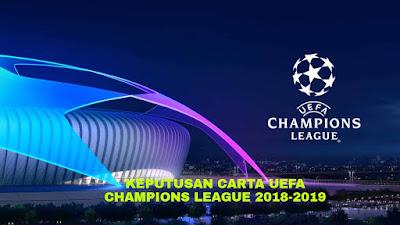 Keputusan Carta UEFA Champions League UCL 2018/2019