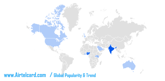 airtelcard.com / Global Popularity and Trend