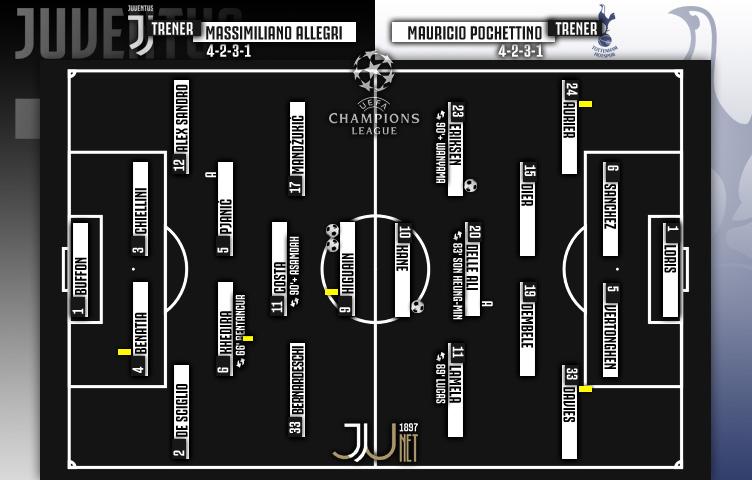 Liga prvaka 2017/18 / 1/8 / Juventus - Tottenham 2:2 (2:1)