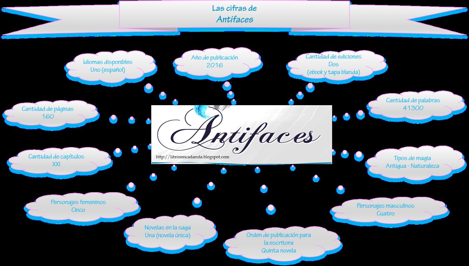 Antifaces_infografico